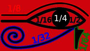 Blog: Mathematical representatio of Eye of Horus