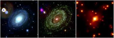 Supernova Blog